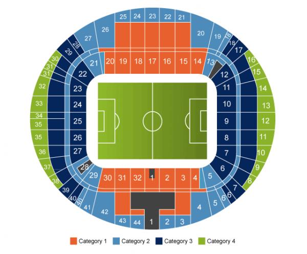 benfica football tickets